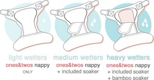 Ones and Twos OSFM Nappy Instructions